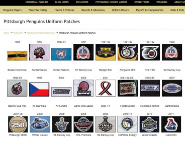 SITE UPDATE: Pittsburgh Penguins Commemorative Patches